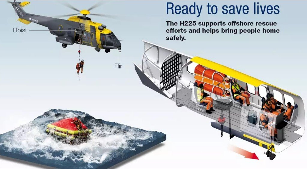 Example EC225 SAR Configuration (Credit: Airbus Helicopters)