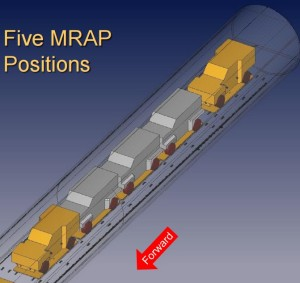 How the Five Vehicles Were Located in the B747F - Note the Close Spacing (Credit: NTSB)