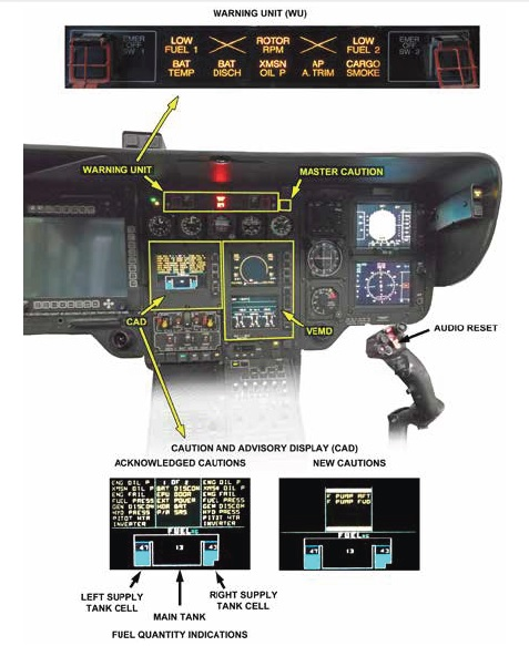 EC135 Warnings & Displays (Credit: via AAIB)