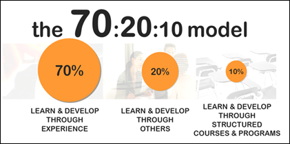 70:20:10 learning