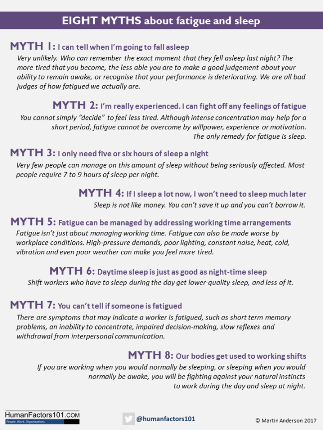 eight-myths-about-fatigue-and-sleep