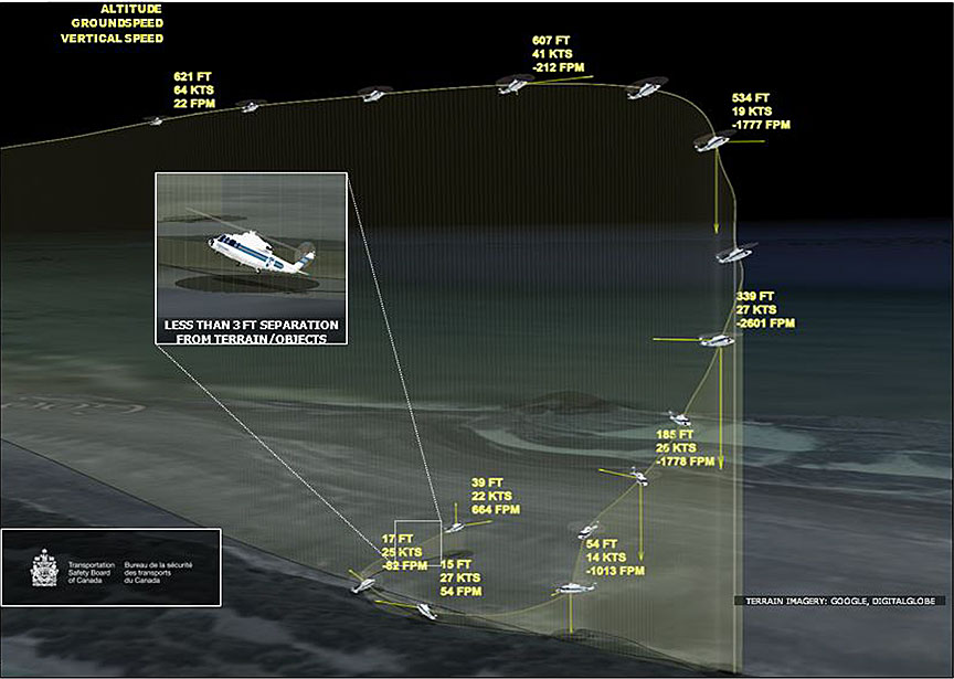 Flight Path of Helijet HEMS Sikorsky S-76C+ C-GHHJ Night Approach into Tofino, BC (Credit: TSB Final Report Issued 20 Dec 2017)
