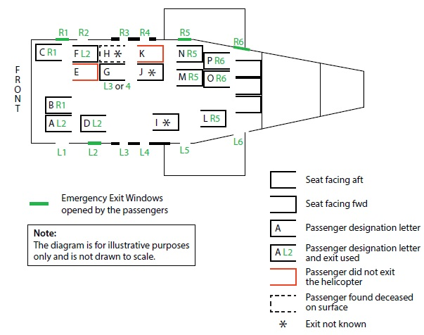 Seating Positions (Credit: AAIB)
