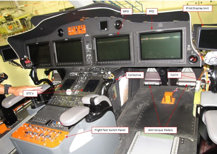 Cockpit of Bell 525 FTV2 N525BK (Credit: NTSB)