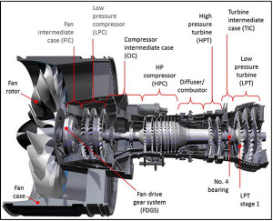 PW1500G Series Pure Power Engine (Credit: PW via TSB)