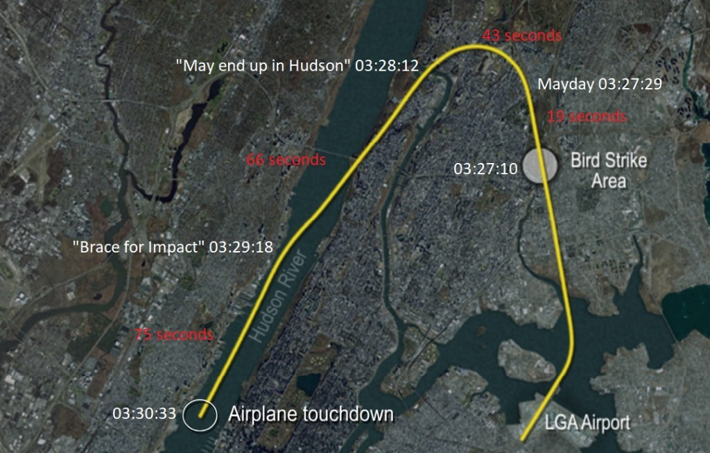 The Accident Flight (Credit: NTSB Annotated by Aerossurance)