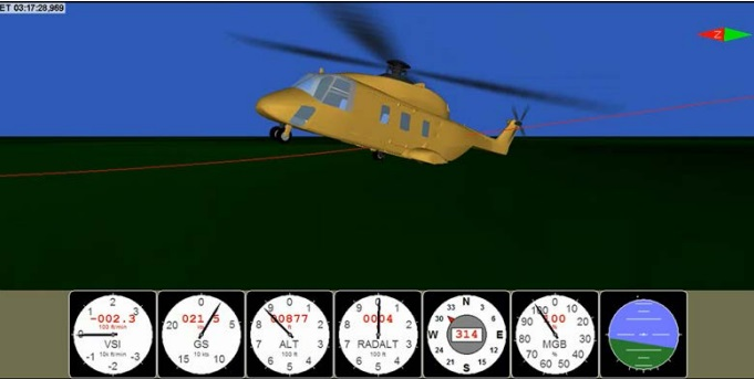 Image from an animation of FDR data. The figure illustrates the position of the helicopter in eye immediately prior to the moment of ground collision with instruments showing from left to right: sink rate, ground speed, barometric altitude, radar altitude, course, main rotor speed and attitude indicator. (Credit: Airbus Helicopters via SHK)