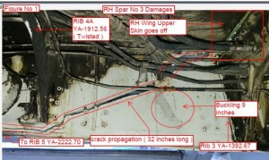 Air Mandalay Embraer ERJ-145 XY-ALE No 3 wing Spar Damage (Credit: Aircraft Accident Investigation Bureau of Myanmar)