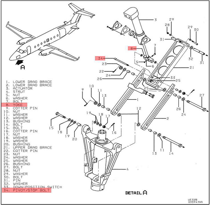 B1900D NLG (Source: Beechcraft Corporation via TSB: AMM, 32-20-01, Figure 201)
