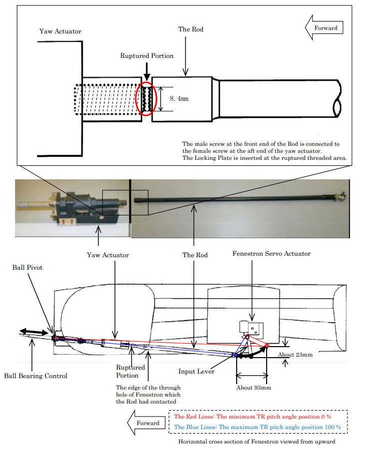 Location of Rod Failure: All Nippon Helicopters Airbus EC135T2 JA31NH (Credit: JTSB)