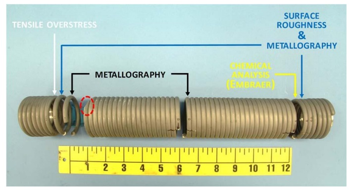 Macro photo showing how the spring was sectioned and which coils were used  for each type of testing performed. (Credit: NTSB)