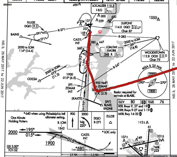 Overhead view of helicopter's radar ground track (red) overlaid onto the ILS Rwy 1 instrument approach procedure plan view (Credit: NTSB)
