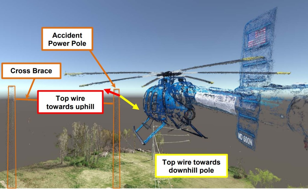 Visualisation of MD600 N602BO Adjacent to the Wires.  Note: the Blades were Modelled Static / Unloaded (Credit: NTSB)