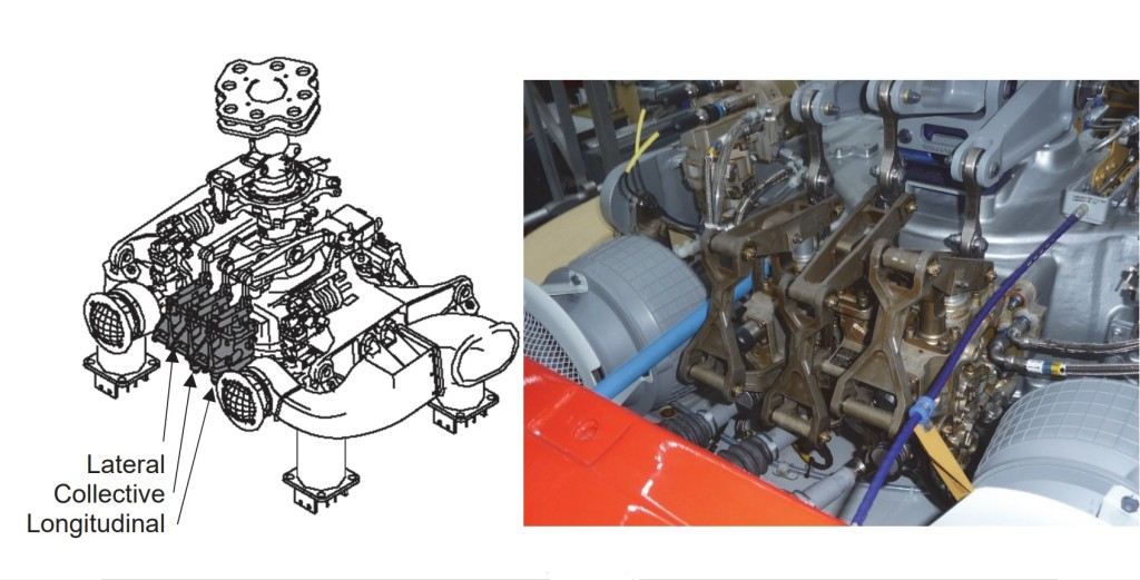 Example Airbus Helicopters EC135 Main Rotor Servo Actuator Installation (Credit: AAIB)