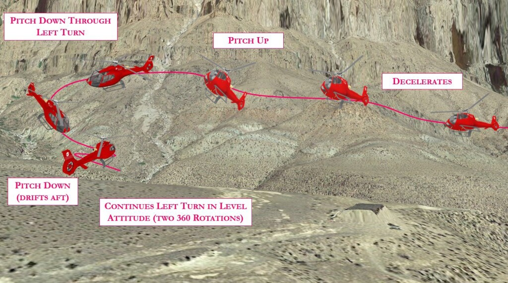 Representation of Witness' Observation of Papillion Airbus EC130B4 N155GC Approaching Quartermaster, Grand Canyon (Credit: NTSB)