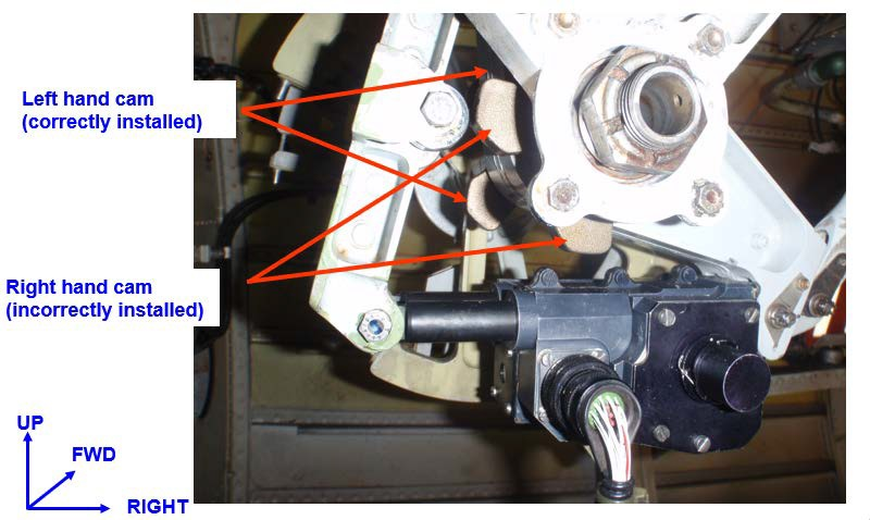 Air Contractors ATR72 EI-SLG TLU with right cam incorrectly installed (Credit: AAIB)