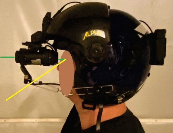 NVGs in the Down Position, Showing Direct Vision (Green) Through the NVGs and Peripheral Vision  (Yellow) 'Below'  the NVGs (Credit: DAIB Annotated by Aerossurance)